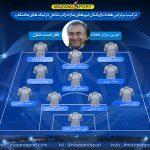 تیم و مربی برتر هفته فوتبال استان مازندران انتخاب شدند + گرافیک
