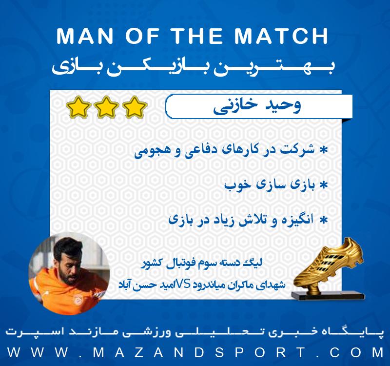 بهترین بازیکن دیدار شهدای ماکران میاندرود و امید حسن آباد انتخاب شد + گرافیک