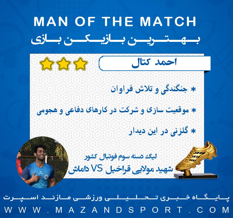 بهترین بازیکن دیدار شهید مولایی قراخیل و داماش انتخاب شد + گرافیک